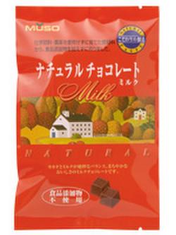 Chocomilk